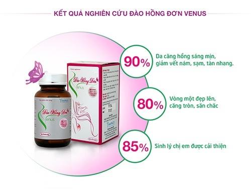Thống kê kết quả thử nghiệm khi sử dụng đào hồng đơn venus