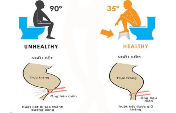 Thiết lập chế độ ăn uống hợp lý 1