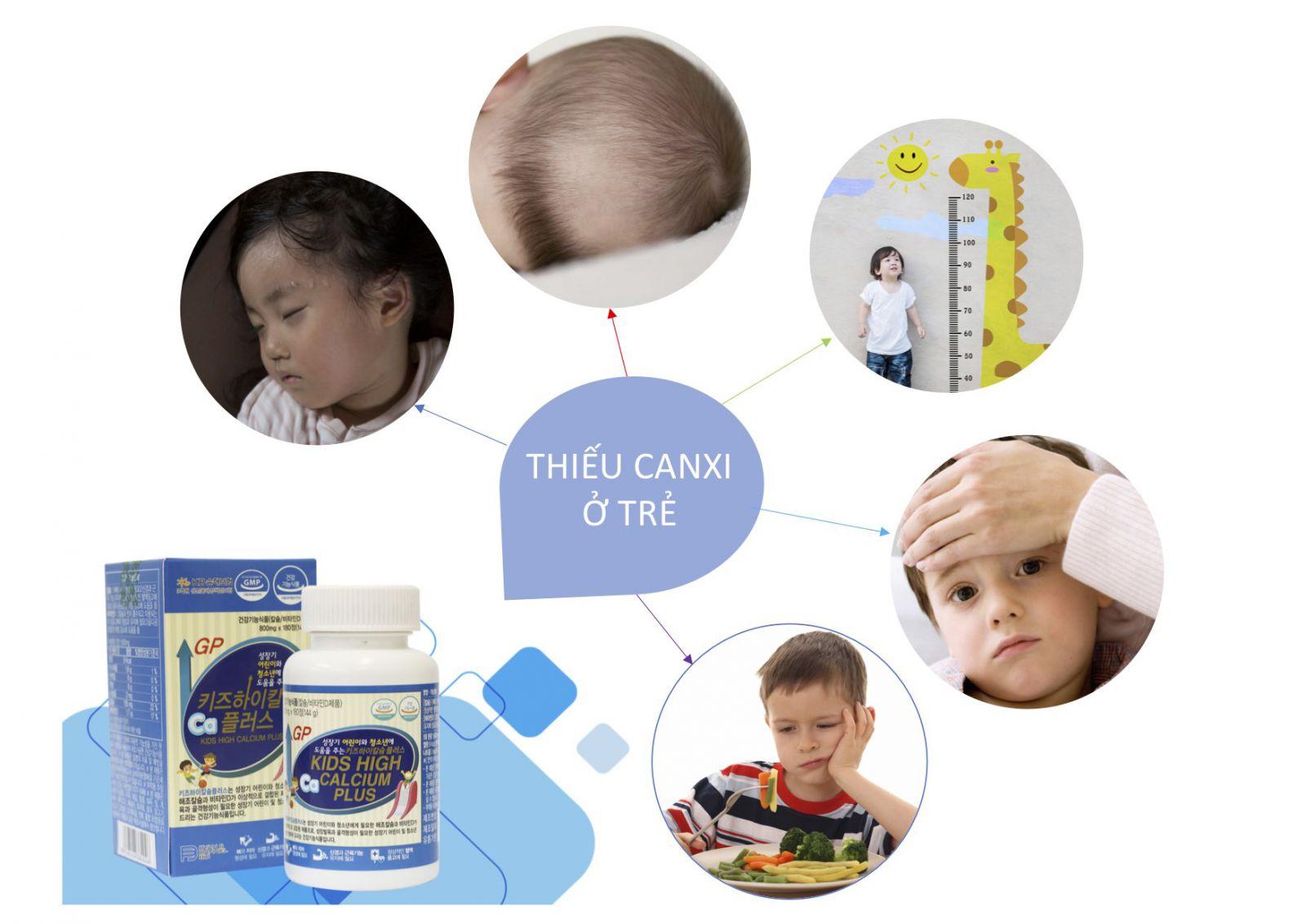 Đối tượng sử dụng Kids High Calcium Plus 1